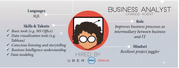 business-analyst-infographic – Apples != Oranges
