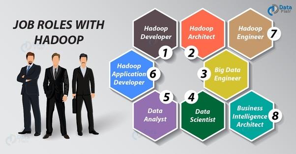 Hadoop roles_2